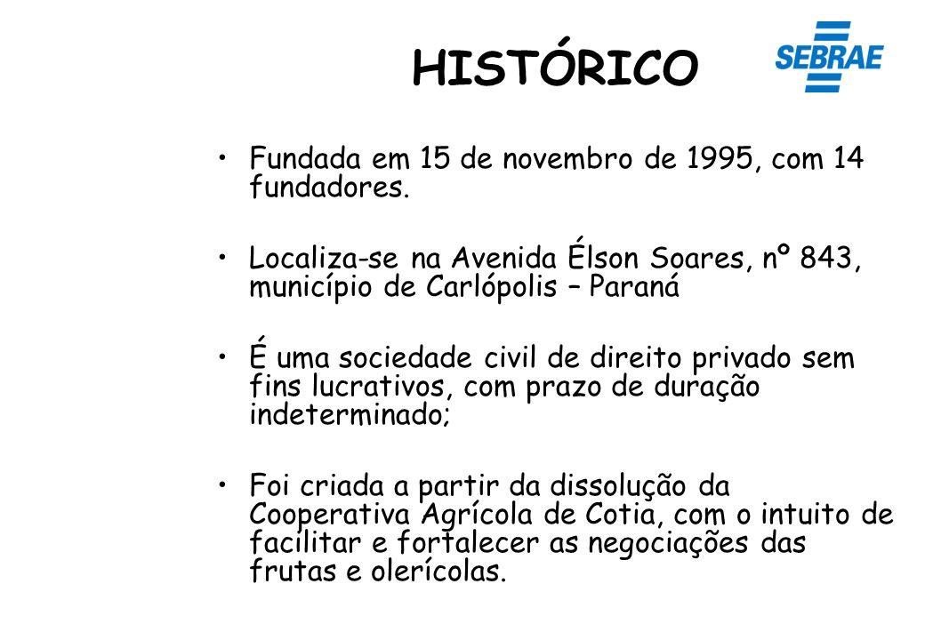HISTÓRICO Fundada em 15 de novembro de 1995, com 14 fundadores. Localiza-se na Avenida Élson Soares, nº 843, município de Carlópolis – Paraná É uma so