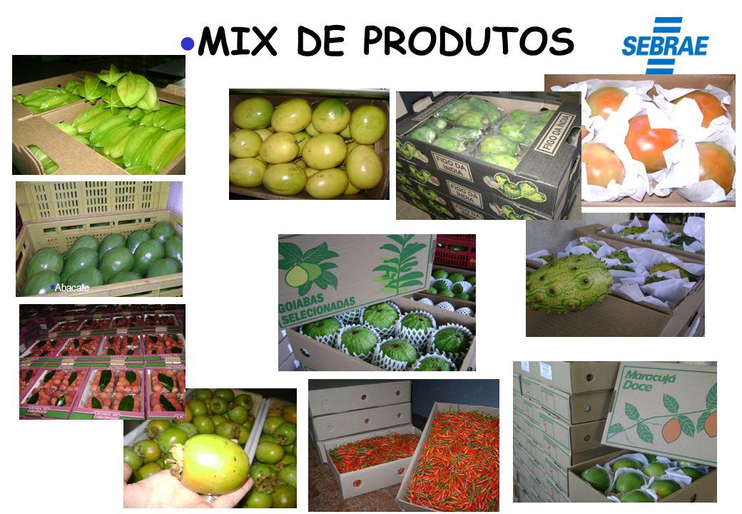 MIX DE PRODUTOS Abacate
