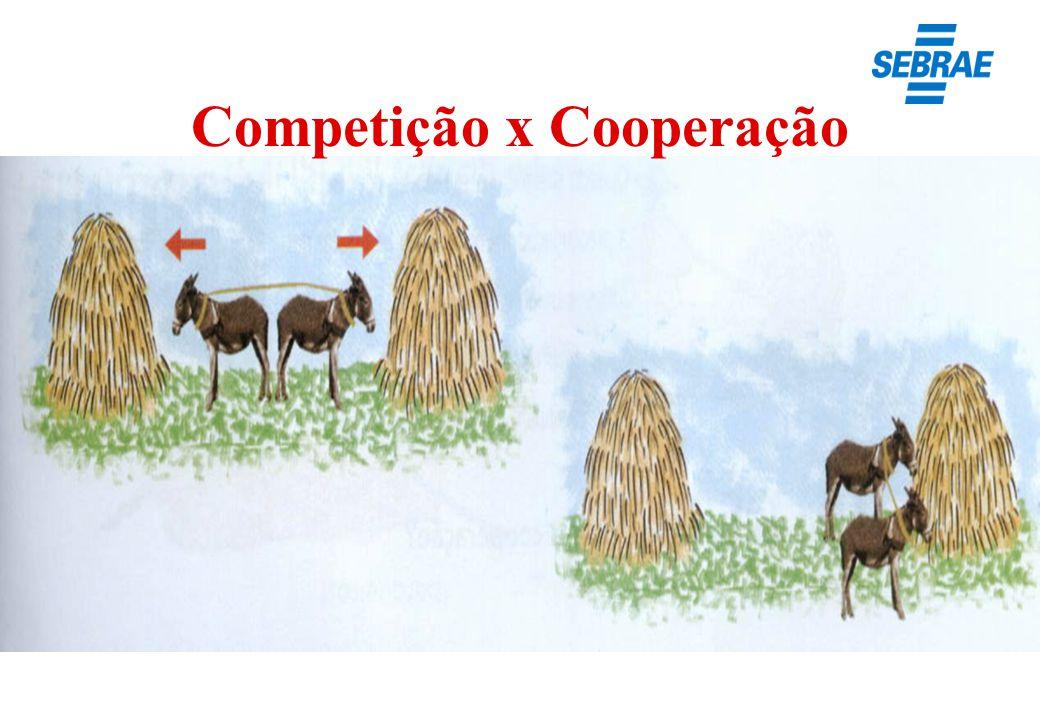 Competição x Cooperação