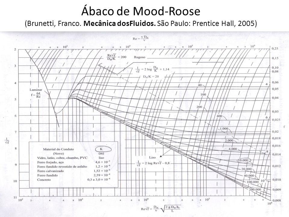 Ábaco de Mood-Roose (Brunetti, Franco. Mecânica dosFluidos. São Paulo: Prentice Hall, 2005)
