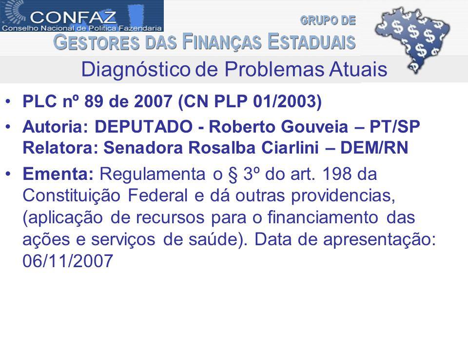Situação: CAE - Comissão de Assuntos Econômicos em 14/07/2010 MATÉRIA COM A RELATORIA Ação: O Presidente da Comissão, Senador Garibaldi Alves Filho, designa a Senadora Rosalba Ciarlini - Relatora da Matéria.