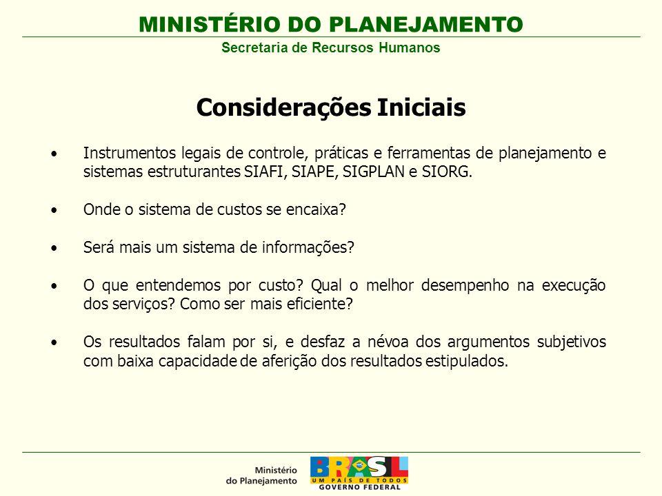 MINISTÉRIO DO PLANEJAMENTO Secretaria de Recursos Humanos Considerações Iniciais Instrumentos legais de controle, práticas e ferramentas de planejamen