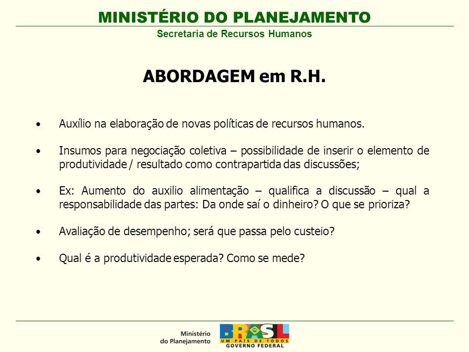MINISTÉRIO DO PLANEJAMENTO Secretaria de Recursos Humanos ABORDAGEM em R.H. Auxílio na elaboração de novas políticas de recursos humanos. Insumos para