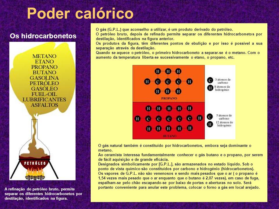 4 Poder calórico O gás (G.P.L.) que aconselho a utilizar, é um produto derivado do petróleo. O petróleo bruto, depois de refinado permite separar os d