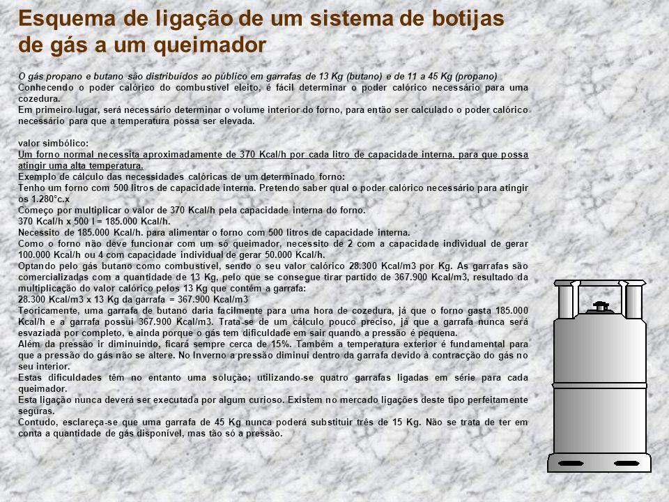 7 Esquema de ligação de um sistema de botijas de gás a um queimador O gás propano e butano são distribuídos ao público em garrafas de 13 Kg (butano) e de 11 a 45 Kg (propano) Conhecendo o poder calórico do combustível eleito, é fácil determinar o poder calórico necessário para uma cozedura.