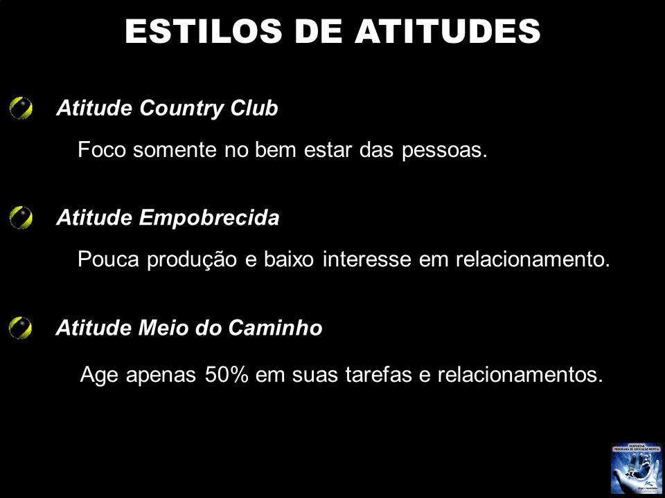 ESTILOS DE ATITUDES Atitude Empobrecida Atitude Meio do Caminho Atitude Country Club Foco somente no bem estar das pessoas. Pouca produção e baixo int