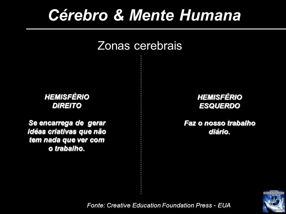 Cérebro & Mente Humana Fonte: Creative Education Foundation Press - EUA Zonas cerebrais HEMISFÉRIO ESQUERDO Faz o nosso trabalho diário. HEMISFÉRIODIR
