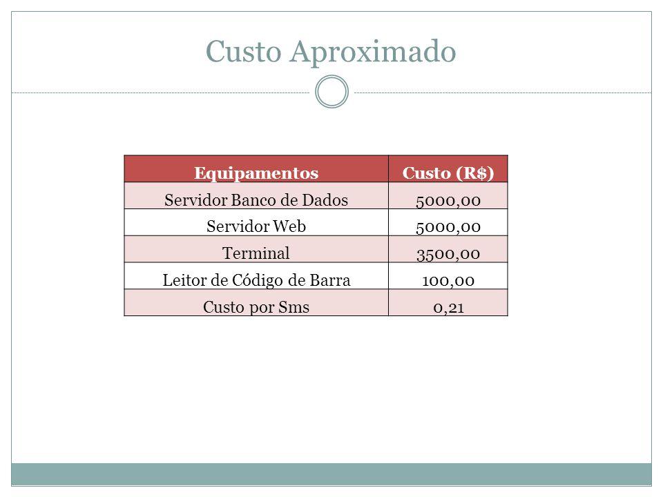 Custo Aproximado EquipamentosCusto (R$) Servidor Banco de Dados5000,00 Servidor Web5000,00 Terminal3500,00 Leitor de Código de Barra100,00 Custo por Sms0,21
