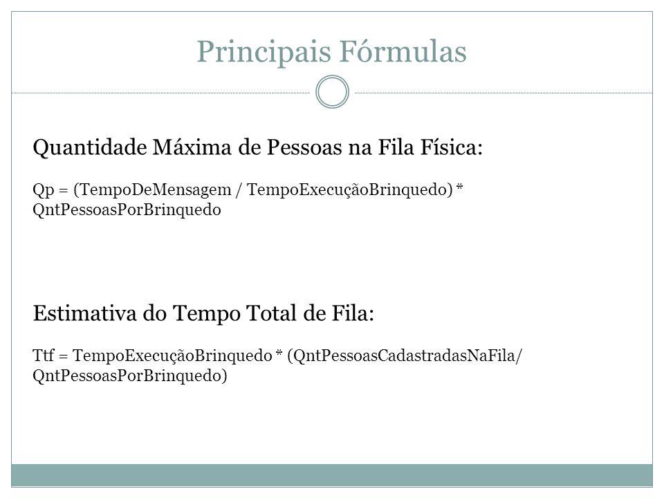 Principais Fórmulas Quantidade Máxima de Pessoas na Fila Física: Qp = (TempoDeMensagem / TempoExecuçãoBrinquedo) * QntPessoasPorBrinquedo Estimativa do Tempo Total de Fila: Ttf = TempoExecuçãoBrinquedo * (QntPessoasCadastradasNaFila/ QntPessoasPorBrinquedo)