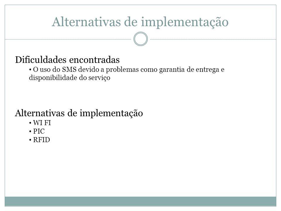 Alternativas de implementação Dificuldades encontradas O uso do SMS devido a problemas como garantia de entrega e disponibilidade do serviço Alternativas de implementação WI FI PIC RFID