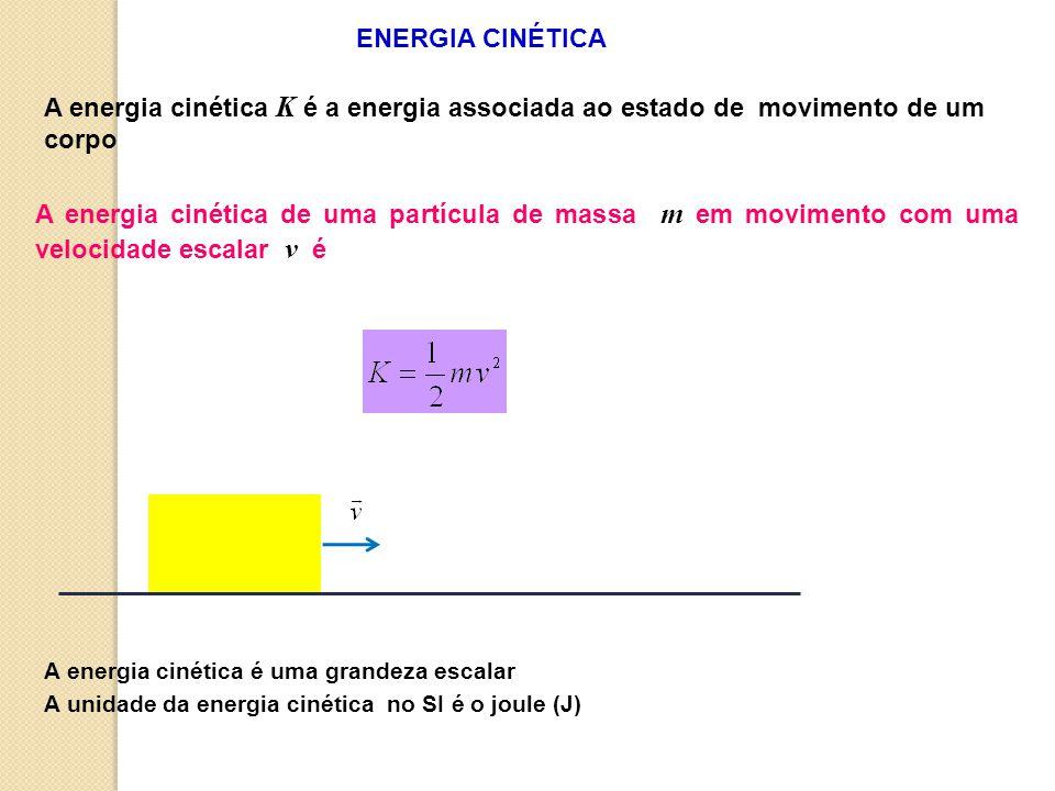 ENERGIA CINÉTICA A energia cinética de uma partícula de massa m em movimento com uma velocidade escalar v é A energia cinética é uma grandeza escalar A unidade da energia cinética no SI é o joule (J) A energia cinética K é a energia associada ao estado de movimento de um corpo
