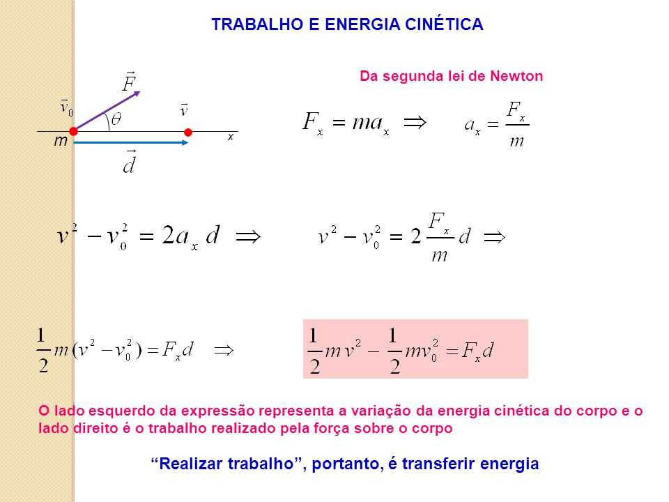 Da segunda lei de Newton O lado esquerdo da expressão representa a variação da energia cinética do corpo e o lado direito é o trabalho realizado pela força sobre o corpo x m TRABALHO E ENERGIA CINÉTICA Realizar trabalho, portanto, é transferir energia