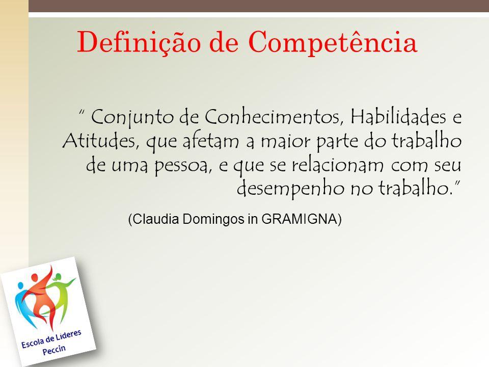 Definição de Competência Conjunto de Conhecimentos, Habilidades e Atitudes, que afetam a maior parte do trabalho de uma pessoa, e que se relacionam com seu desempenho no trabalho.