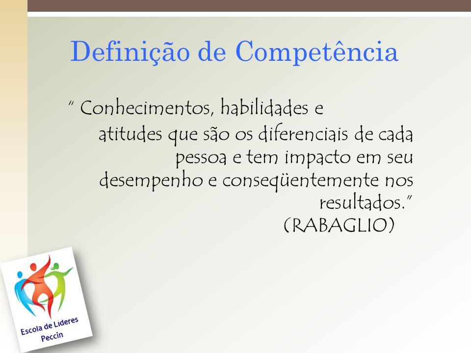 Definição de Competência Conhecimentos, habilidades e atitudes que são os diferenciais de cada pessoa e tem impacto em seu desempenho e conseqüentemente nos resultados.