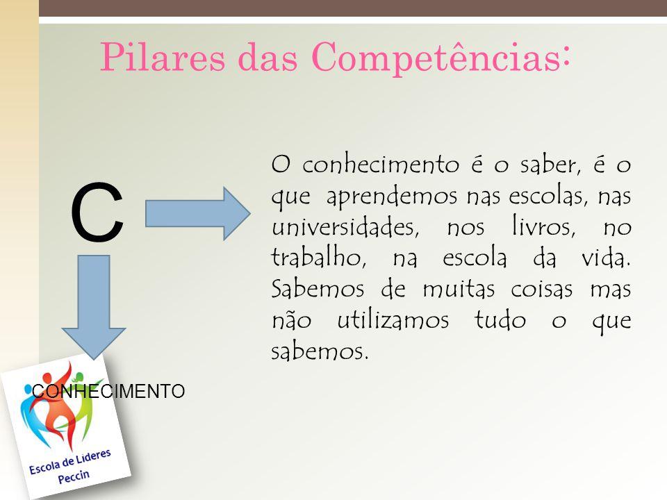 Pilares das Competências: O conhecimento é o saber, é o que aprendemos nas escolas, nas universidades, nos livros, no trabalho, na escola da vida.