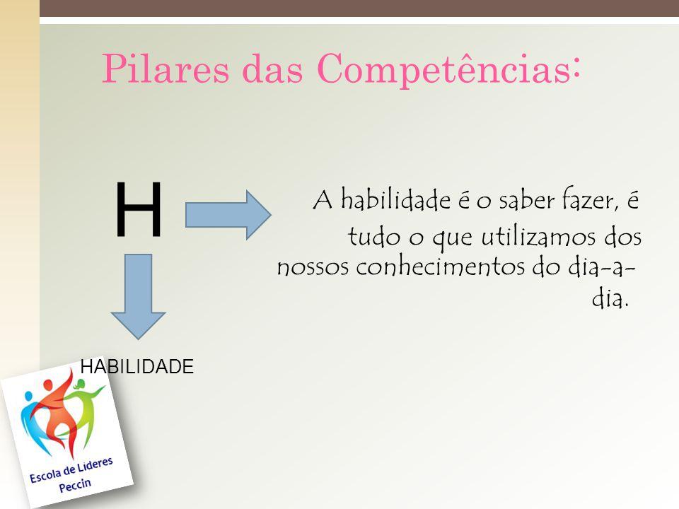 Pilares das Competências: A habilidade é o saber fazer, é tudo o que utilizamos dos nossos conhecimentos do dia-a- H dia.