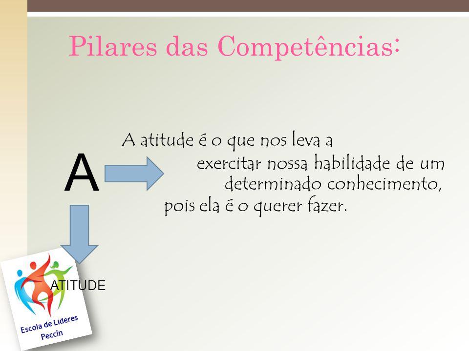 Pilares das Competências: A atitude é o que nos leva a exercitar nossa habilidade de um determinado conhecimento, A pois ela é o querer fazer.