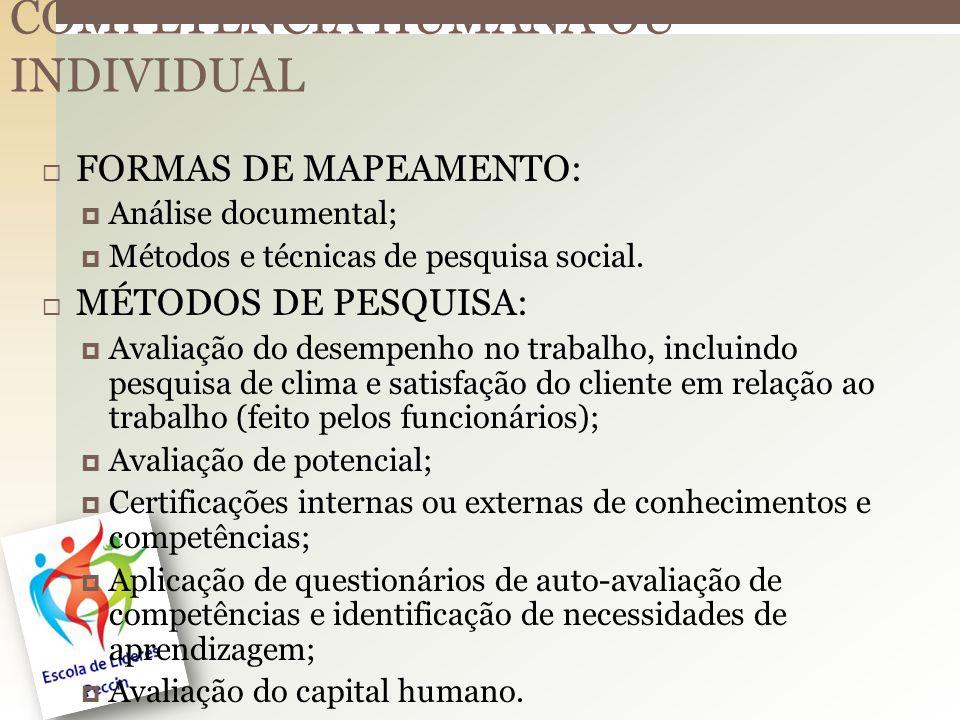 COMPETÊNCIA HUMANA OU INDIVIDUAL FORMAS DE MAPEAMENTO: Análise documental; Métodos e técnicas de pesquisa social.