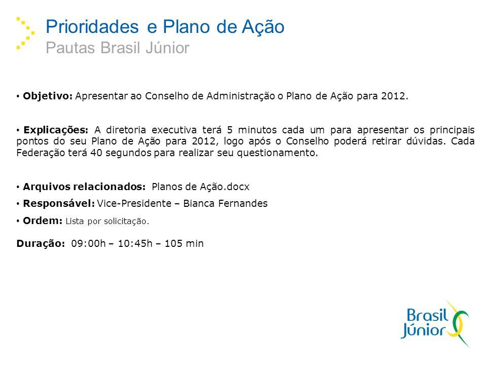 Prioridades e Plano de Ação Pautas Brasil Júnior Objetivo: Apresentar ao Conselho de Administração o Plano de Ação para 2012.