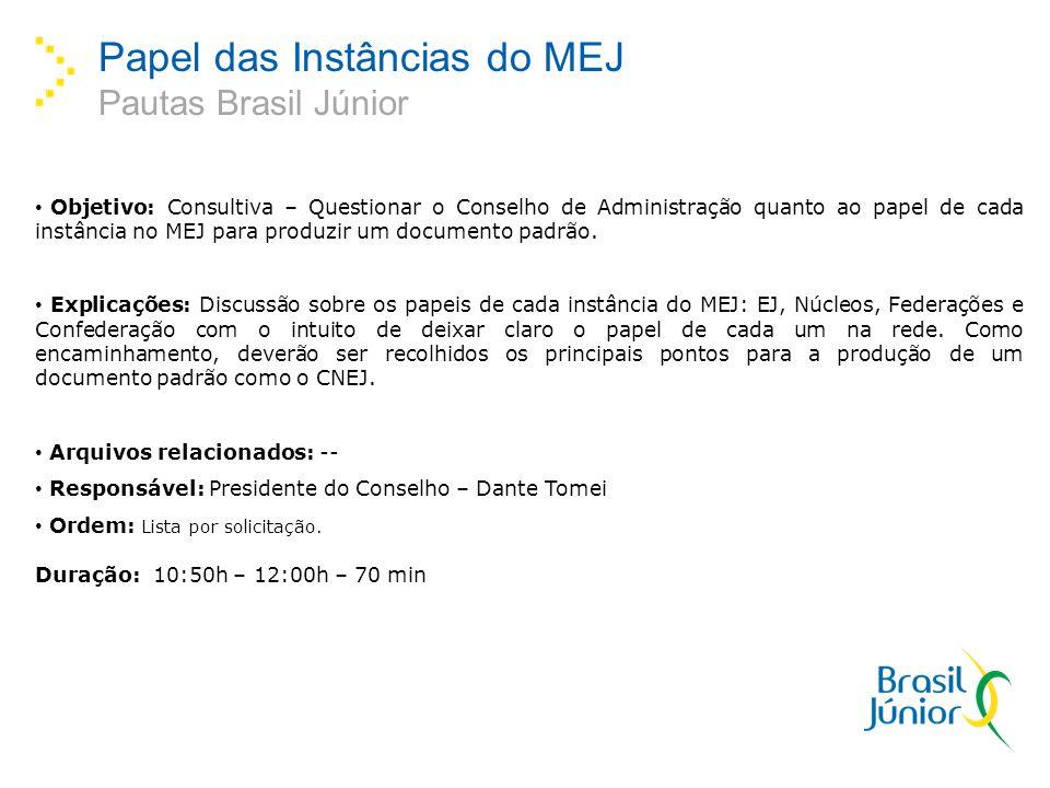 Papel das Instâncias do MEJ Pautas Brasil Júnior Objetivo: Consultiva – Questionar o Conselho de Administração quanto ao papel de cada instância no MEJ para produzir um documento padrão.
