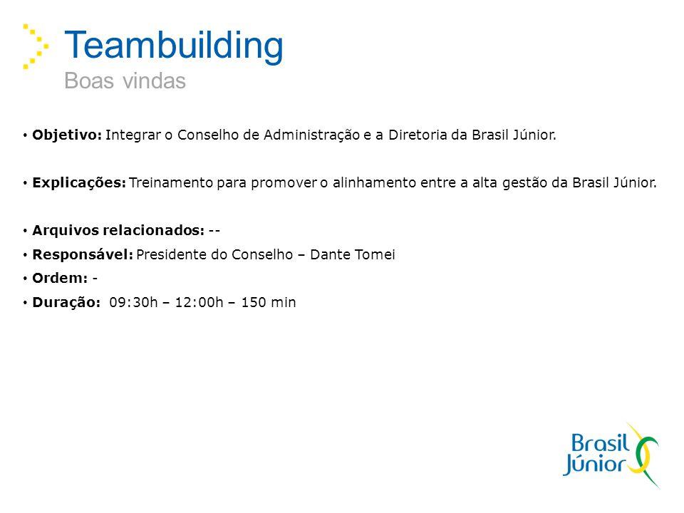 Teambuilding Boas vindas Objetivo: Integrar o Conselho de Administração e a Diretoria da Brasil Júnior. Explicações: Treinamento para promover o alinh