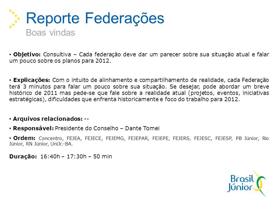 Reporte Federações Boas vindas Objetivo: Consultiva – Cada federação deve dar um parecer sobre sua situação atual e falar um pouco sobre os planos para 2012.