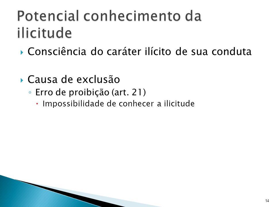 Consciência do caráter ilícito de sua conduta Causa de exclusão Erro de proibição (art. 21) Impossibilidade de conhecer a ilicitude 14