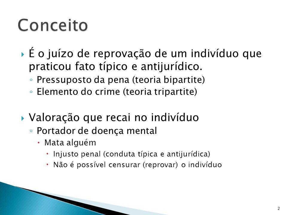 Imputabilidade Potencial consciência da ilicitude Exigibilidade de conduta diversa 3