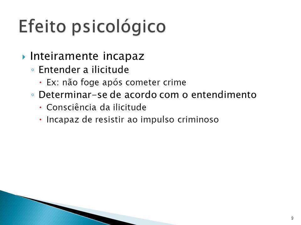 Inteiramente incapaz Entender a ilicitude Ex: não foge após cometer crime Determinar-se de acordo com o entendimento Consciência da ilicitude Incapaz