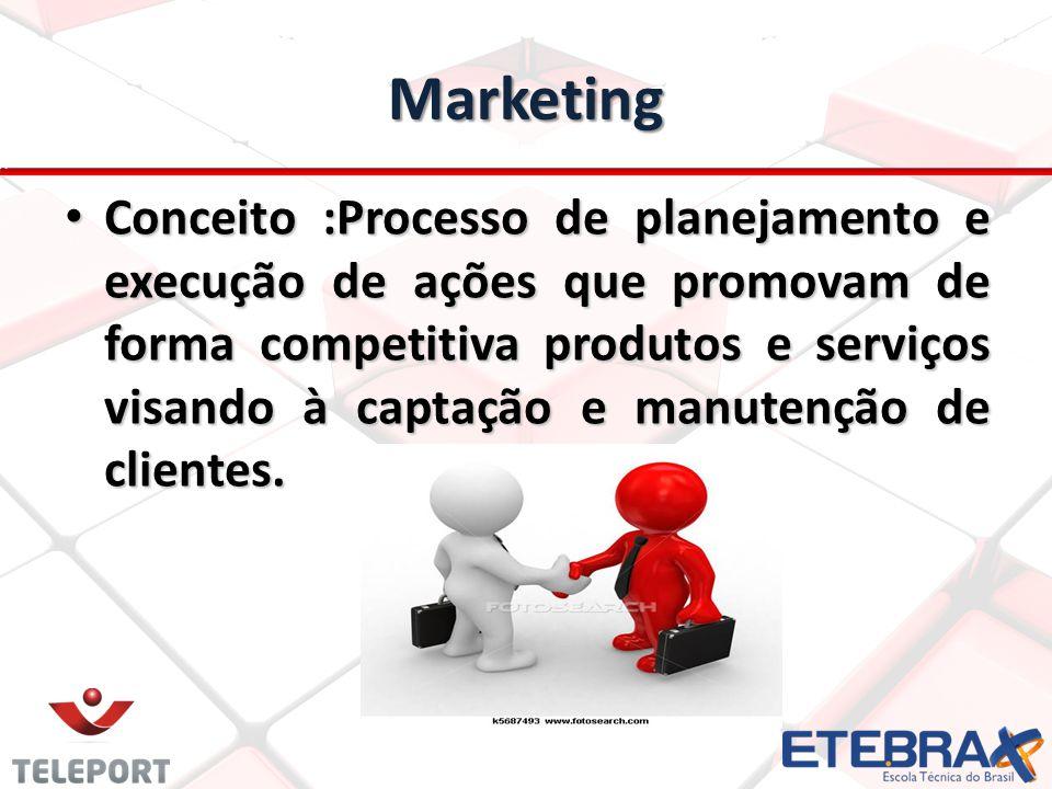 Marketing Conceito :Processo de planejamento e execução de ações que promovam de forma competitiva produtos e serviços visando à captação e manutenção