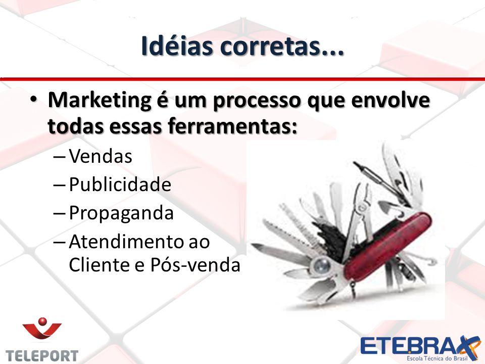 Idéias corretas... Marketing é um processo que envolve todas essas ferramentas: Marketing é um processo que envolve todas essas ferramentas: – Vendas
