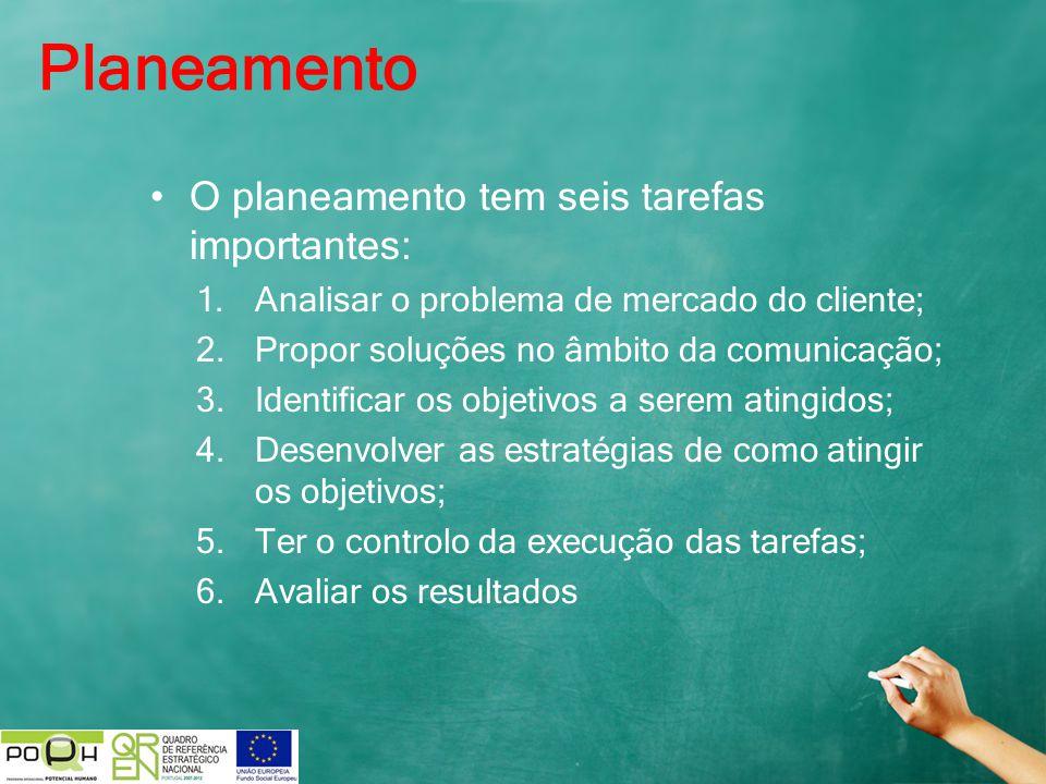 Planeamento O planeamento tem seis tarefas importantes: 1.Analisar o problema de mercado do cliente; 2.Propor soluções no âmbito da comunicação; 3.Ide