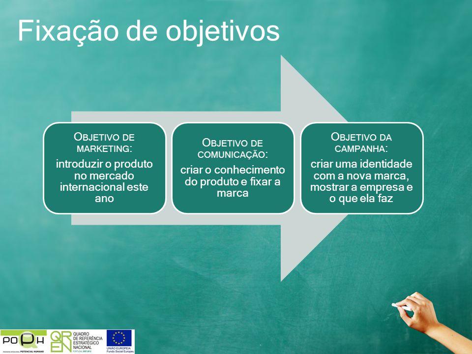 Fixação de objetivos O BJETIVO DE MARKETING : introduzir o produto no mercado internacional este ano O BJETIVO DE COMUNICAÇÃO : criar o conhecimento d
