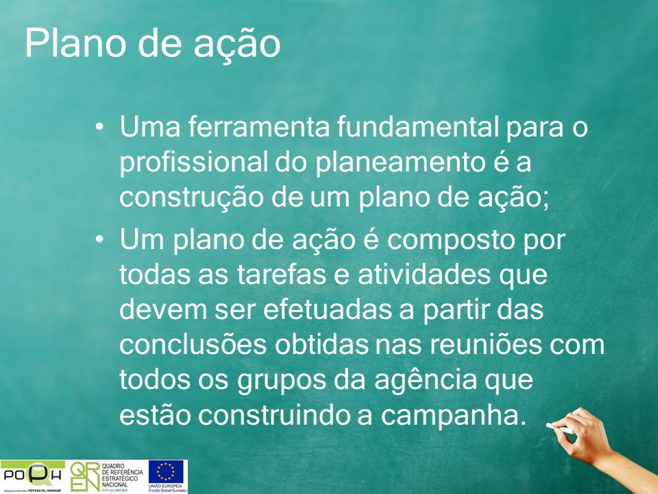 Plano de ação Uma ferramenta fundamental para o profissional do planeamento é a construção de um plano de ação; Um plano de ação é composto por todas