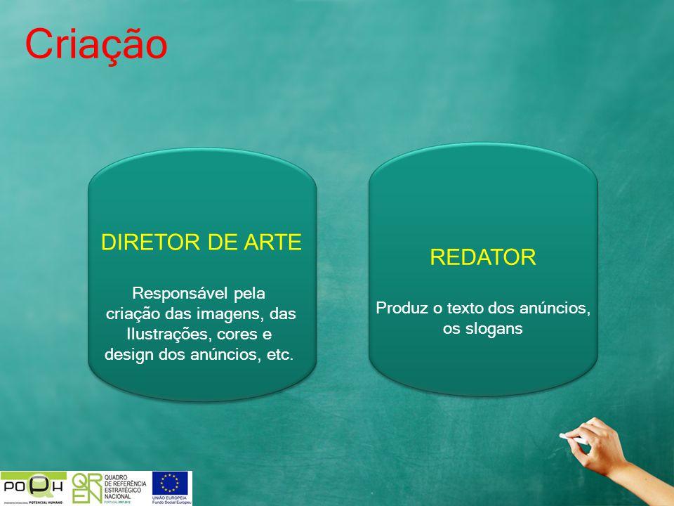 Criação DIRETOR DE ARTE Responsável pela criação das imagens, das Ilustrações, cores e design dos anúncios, etc. DIRETOR DE ARTE Responsável pela cria