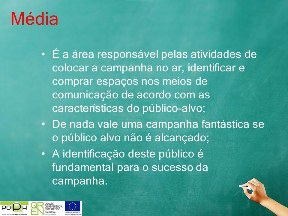 Média É a área responsável pelas atividades de colocar a campanha no ar, identificar e comprar espaços nos meios de comunicação de acordo com as carac