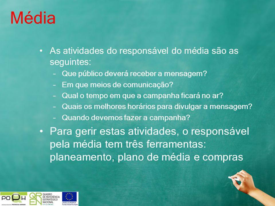 Média As atividades do responsável do média são as seguintes: –Que público deverá receber a mensagem? –Em que meios de comunicação? –Qual o tempo em q