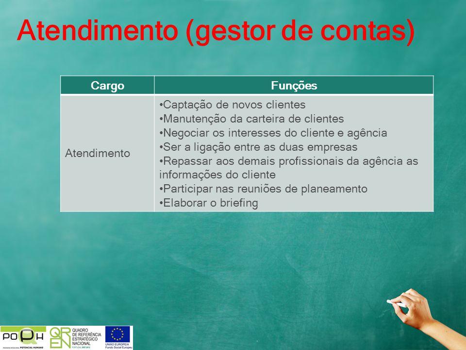 Atendimento (gestor de contas) CargoFunções Atendimento Captação de novos clientes Manutenção da carteira de clientes Negociar os interesses do client