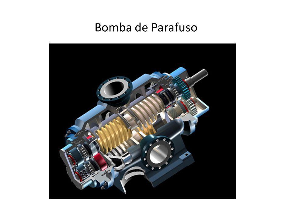 Bomba de Parafuso