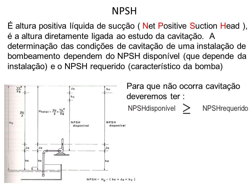 NPSH É altura positiva líquida de sucção ( Net Positive Suction Head ), é a altura diretamente ligada ao estudo da cavitação. A determinação das condi