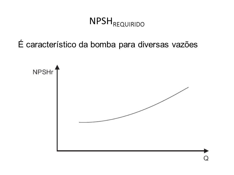 NPSH REQUIRIDO É característico da bomba para diversas vazões