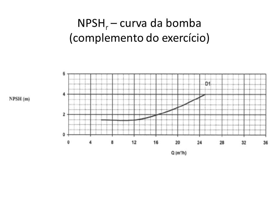 NPSH r – curva da bomba (complemento do exercício)