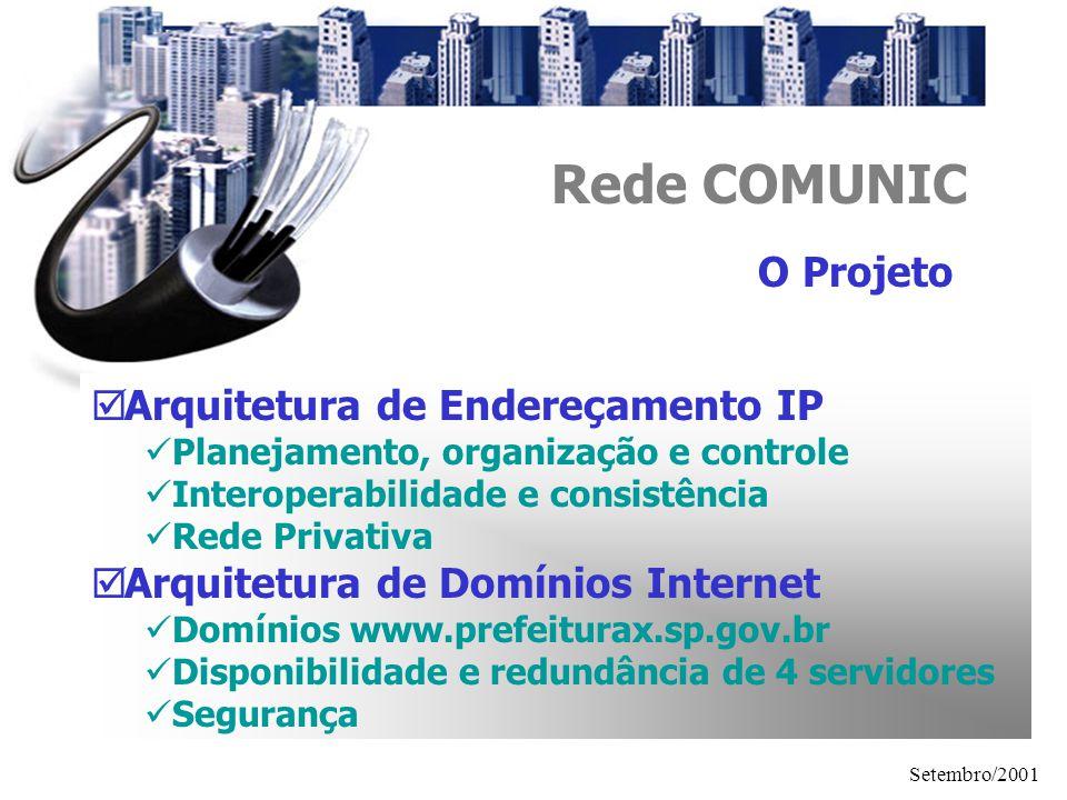 Setembro/2001 Rede COMUNIC Arquitetura de Endereçamento IP Planejamento, organização e controle Interoperabilidade e consistência Rede Privativa Arqui