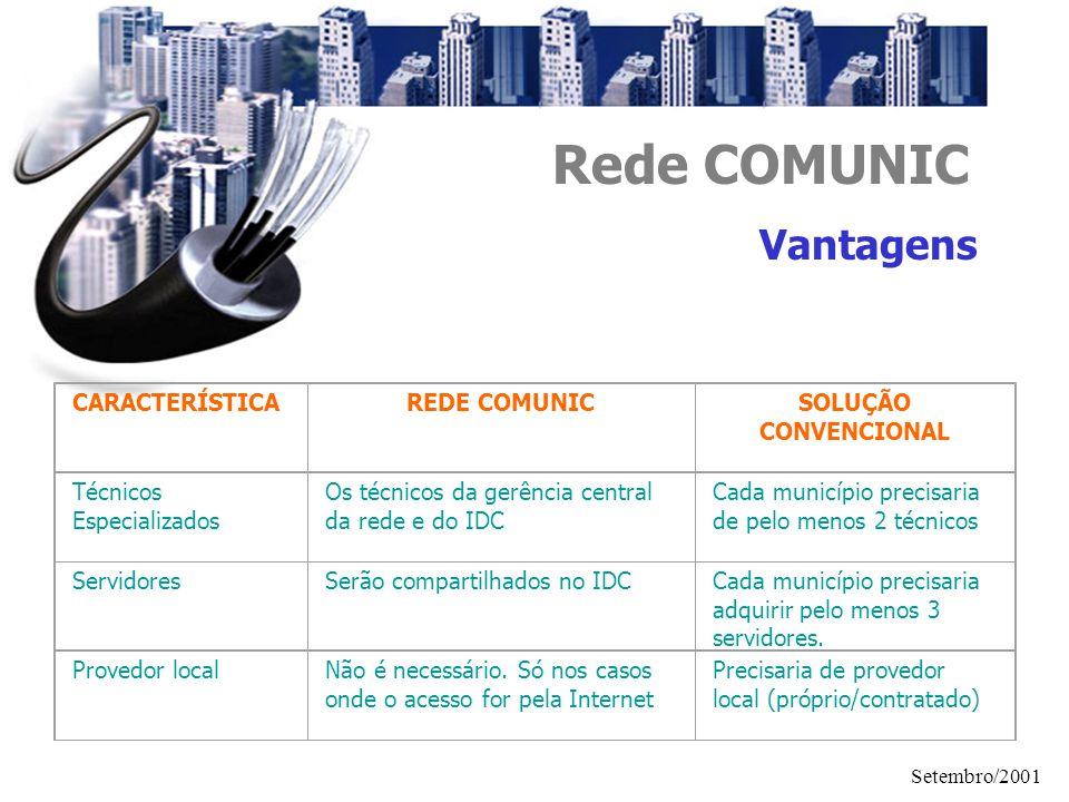 Setembro/2001 Técnicos Especializados Os técnicos da gerência central da rede e do IDC Cada município precisaria de pelo menos 2 técnicos ServidoresSe