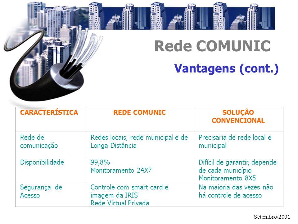Setembro/2001 CARACTERÍSTICAREDE COMUNICSOLUÇÃO CONVENCIONAL Rede de comunicação Redes locais, rede municipal e de Longa Distância Precisaria de rede