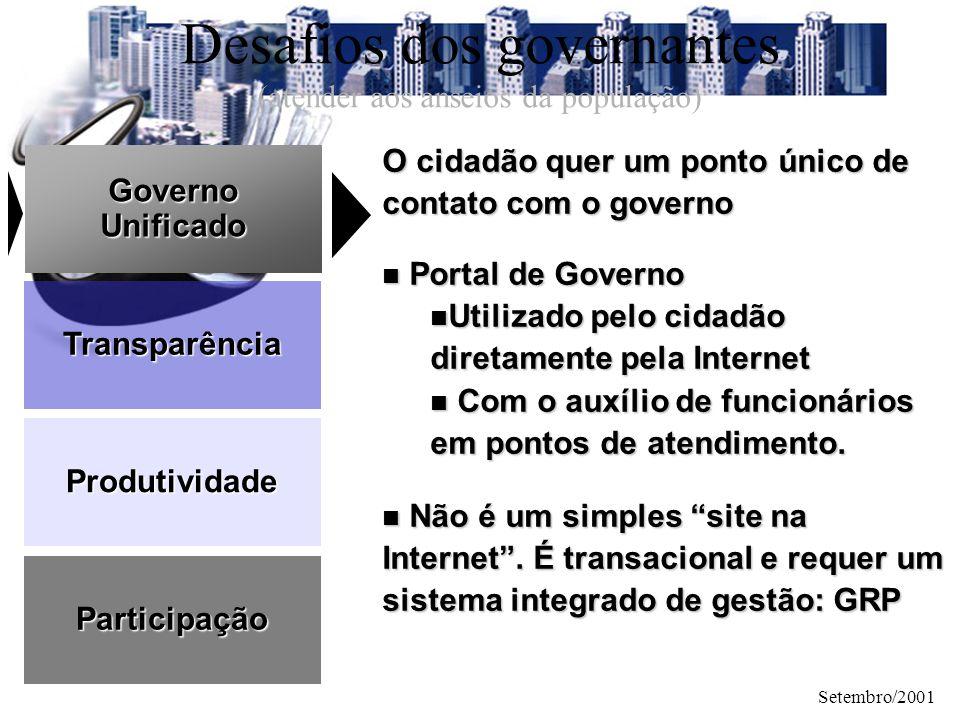 Setembro/2001 O cidadão quer um ponto único de contato com o governo Portal de Governo Portal de Governo Utilizado pelo cidadão diretamente pela Inter