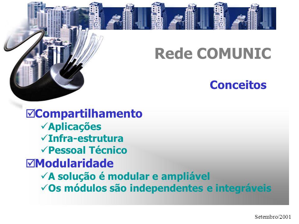 Setembro/2001 Rede COMUNIC Compartilhamento Aplicações Infra-estrutura Pessoal Técnico Modularidade A solução é modular e ampliável Os módulos são ind