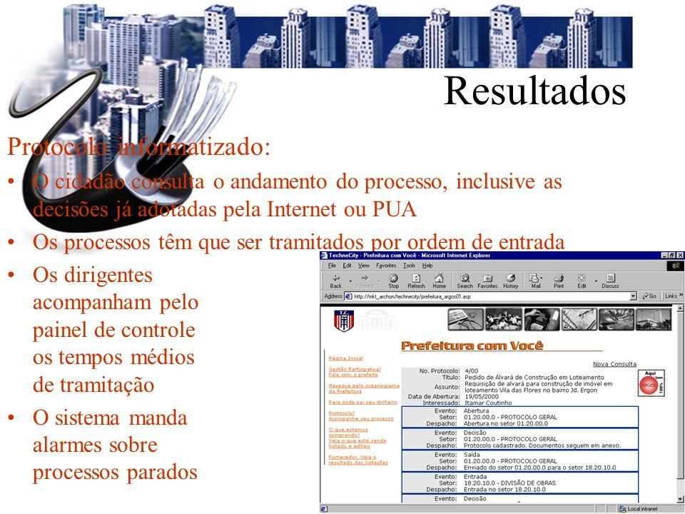 Setembro/2001 Resultados Protocolo informatizado: O cidadão consulta o andamento do processo, inclusive as decisões já adotadas pela Internet ou PUA O