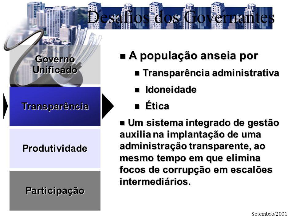 Setembro/2001 Transparência A população anseia por A população anseia por Transparência administrativa Transparência administrativa Idoneidade Idoneid