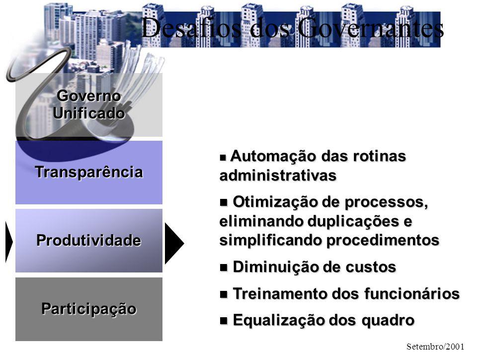 Setembro/2001 Produtividade Automação das rotinas administrativas Automação das rotinas administrativas Otimização de processos, eliminando duplicaçõe